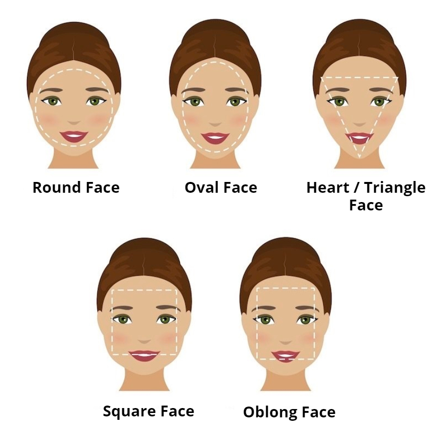 Pick The Right Maangtika For Your Face Shape